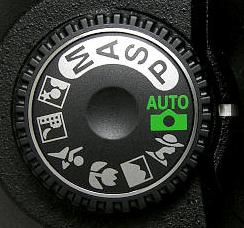 Digital Camera Modes